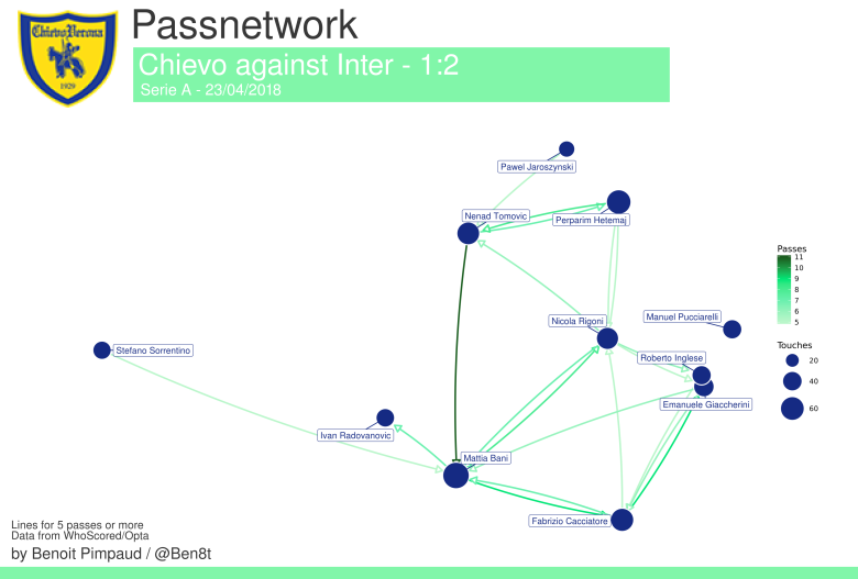 passnetwork (1)