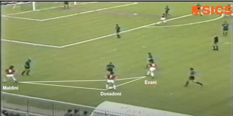triangolo con sovrapposizione e allargamento Donadoni derby ritorno