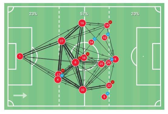 Bayern pass map OL
